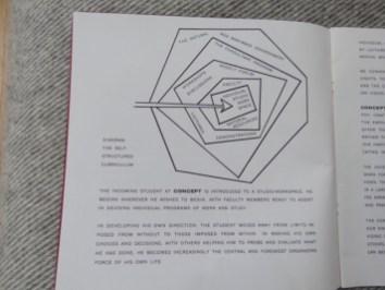 concept Image 15C brochure