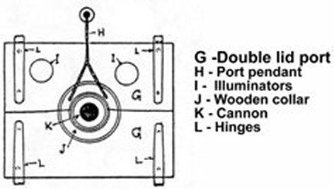 Marine Bilge Pump Wiring Diagram Marine Fuel Gauge Wiring