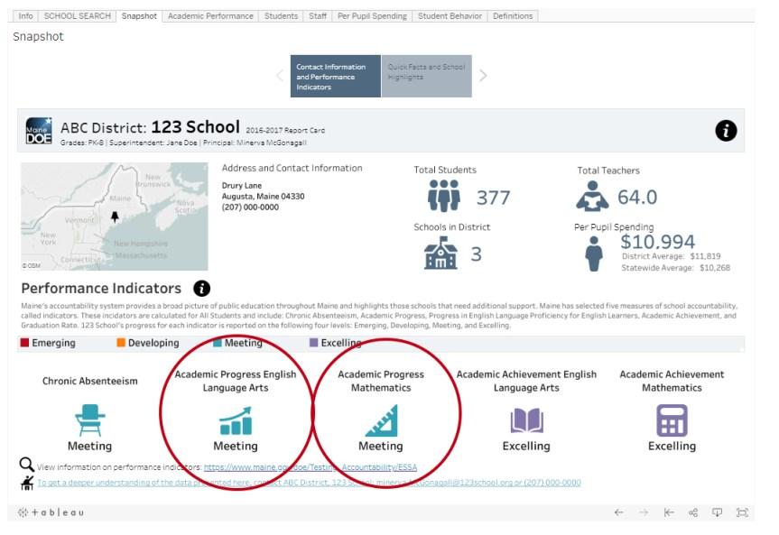 What Is Academic Progress Success4ME Maine DOE Newsroom