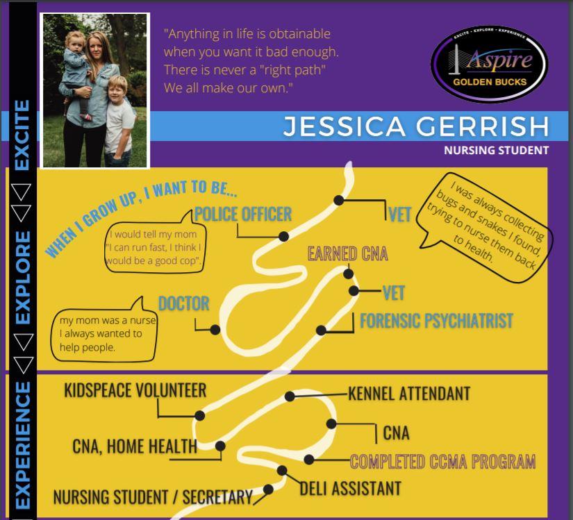 Jessica Gerrish Aspire Golden Bucks Student Profile