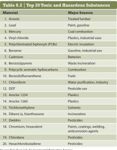 Endocrine system hormone chart also hunt hankk rh