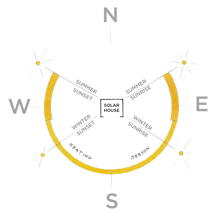 how solar energy works diagram