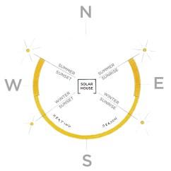 Slope Orientation Diagram Trailer Wiring 4 Pin Passive Solar Design Concepts - Maine Sunworks