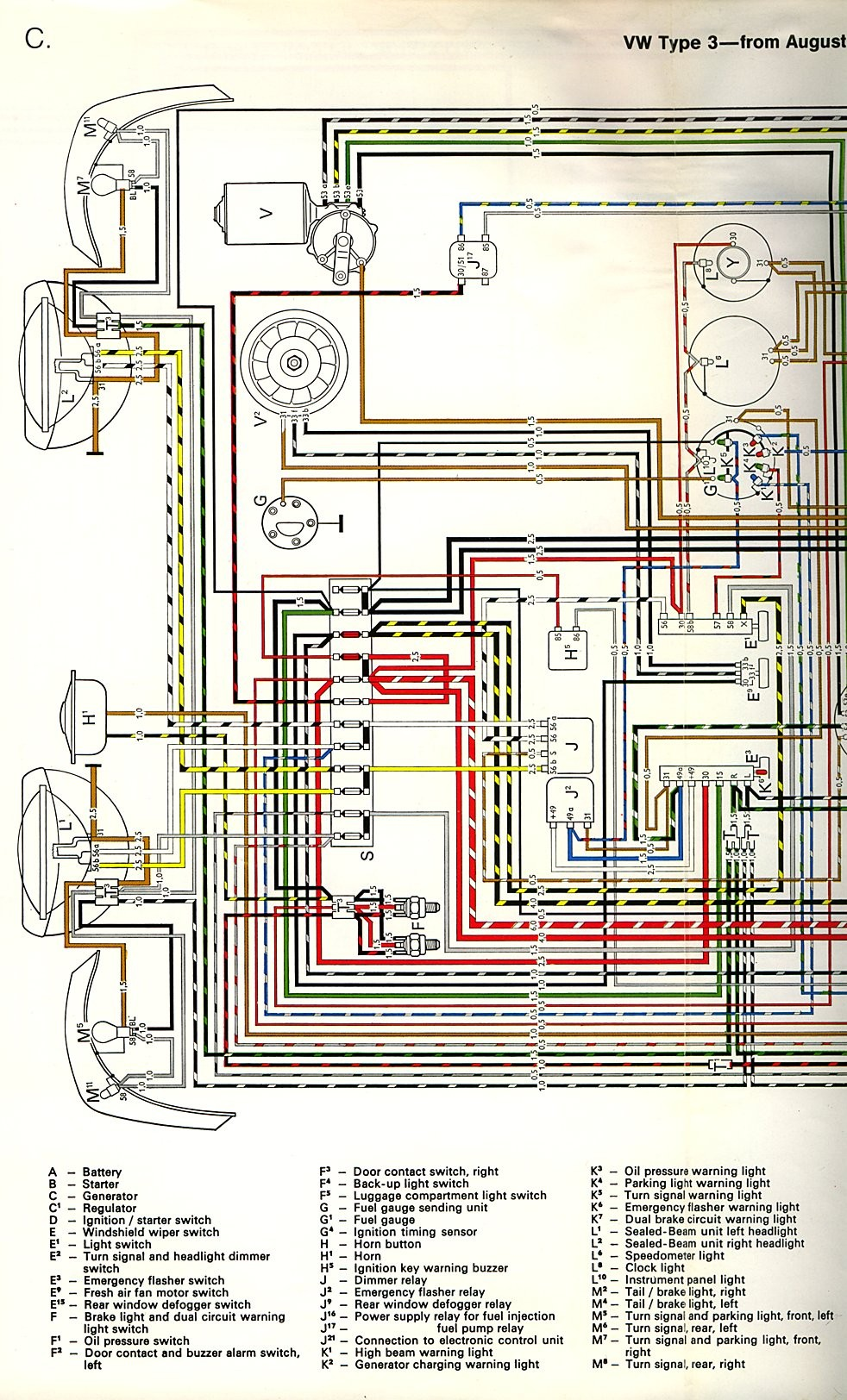 hight resolution of thesamba type 3 wiring diagrams rh thesamba diagram vw bus fuse box diagram 72