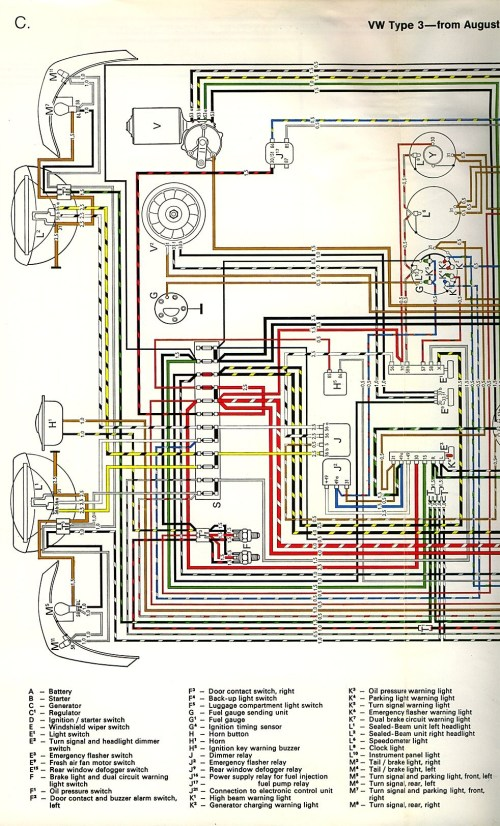 small resolution of  1970 vw beetle windshield washer thesamba type 3 wiring diagrams rh thesamba diagram vw bus fuse box