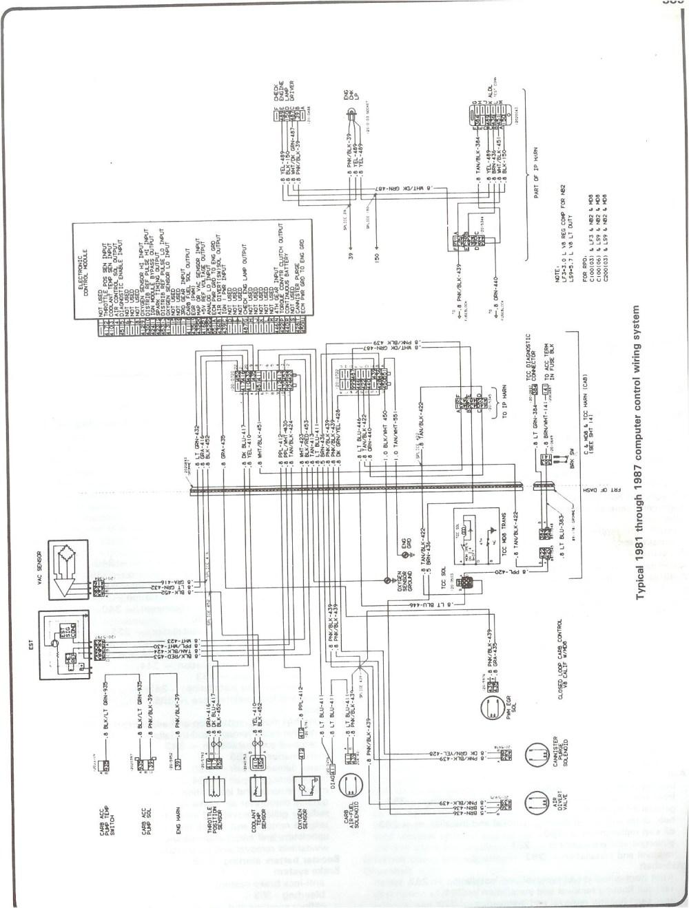 medium resolution of 82 chevy c10 fuse diagram electrical drawing wiring diagram u2022 2004 chevy colorado fuse box