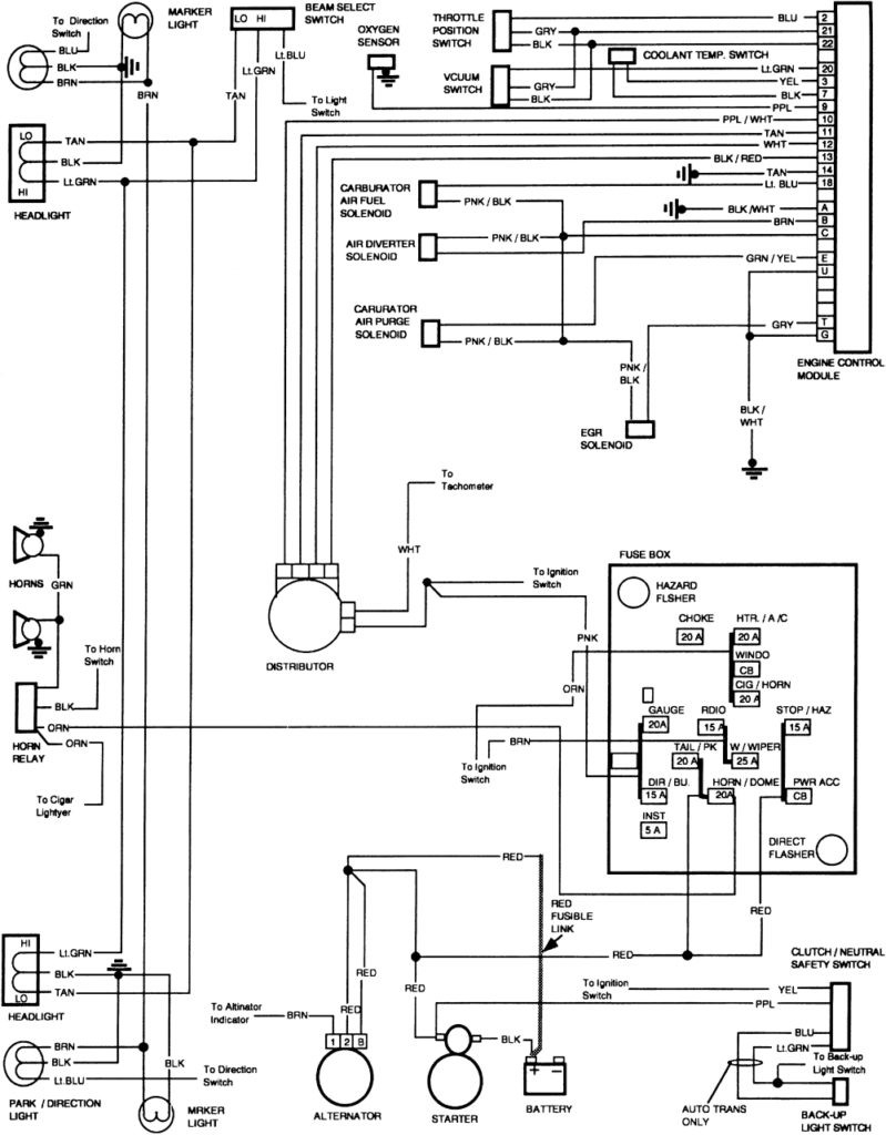hight resolution of 1984 chevy truck engine wiring harness wiring diagram operations 82 c10 engine wiring harness diagram