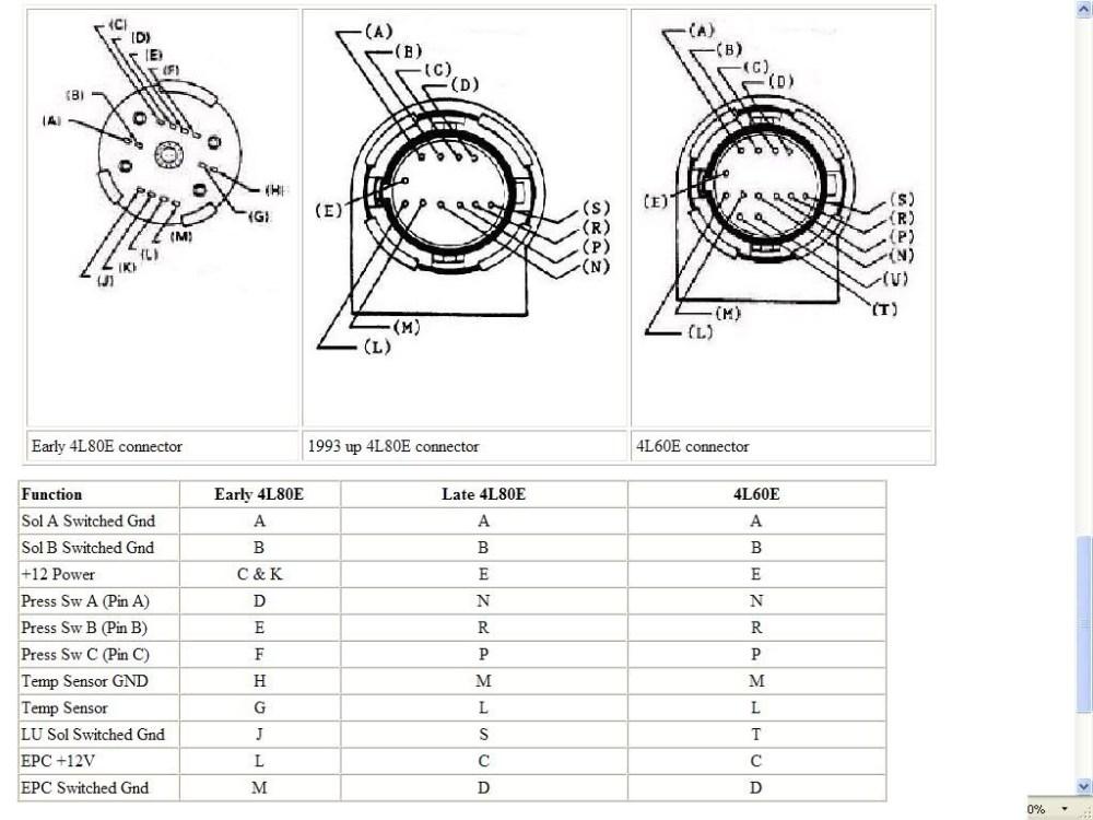 medium resolution of 1994 chevy 1500 wiring diagram wiring diagram image rh mainetreasurechest com at gm 4l60e transmission wiring
