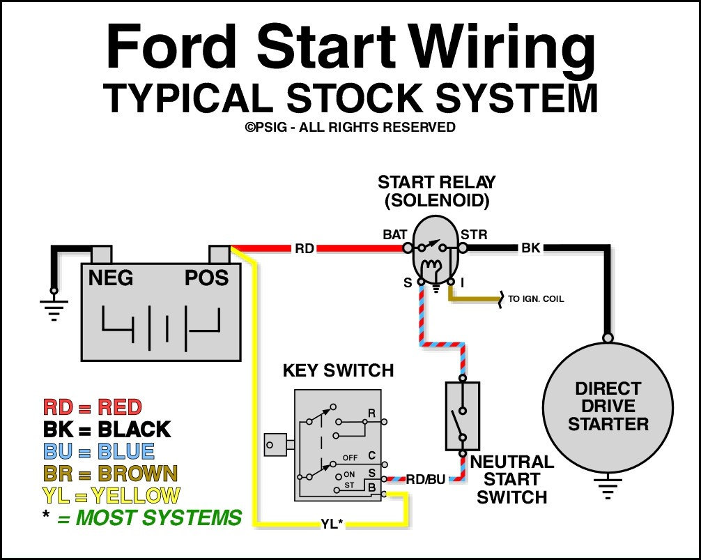 hight resolution of ford starter solenoid wiring diagram