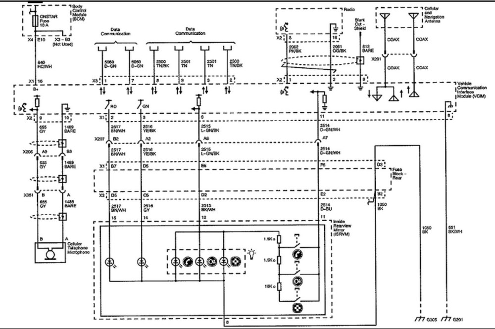 medium resolution of 2008 saturn vue dashboard 2008 circuit diagrams wiring diagram go 2008 saturn vue dashboard 2008 circuit diagrams