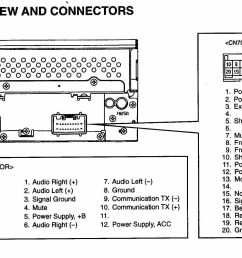 full size of 2005 saturn vue radio wiring diagram lovely inspiration for in archived [ 2226 x 1266 Pixel ]