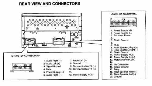 small resolution of full size of 2005 saturn vue radio wiring diagram lovely inspiration for in archived