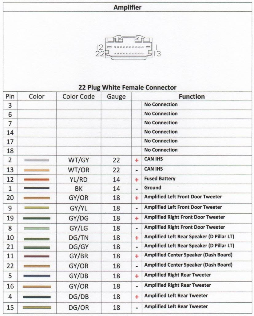 2012 Dodge Charger Stereo Wiring - 96 Honda Prelude Engine Wiring Diagram  for Wiring Diagram SchematicsWiring Diagram Schematics