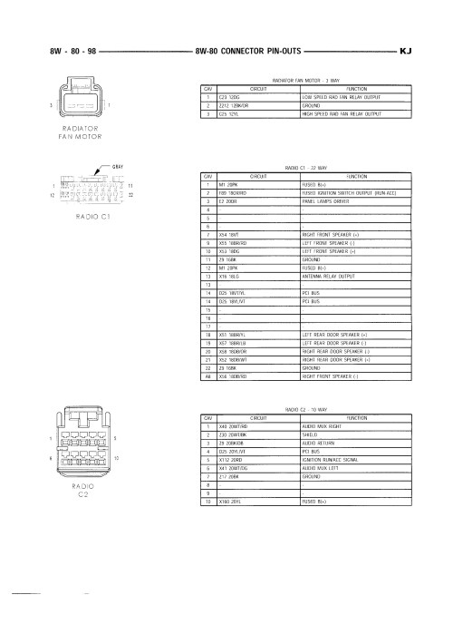 small resolution of 2003 jeep liberty radio wiring simple wiring schema jeep wiring schematic 2003 jeep liberty wiring harness