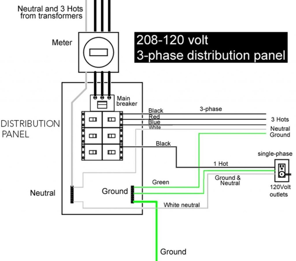 medium resolution of 277 volt 3 phase wiring diagrams