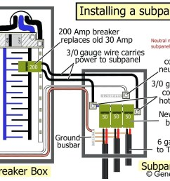 full size of amp breaker wiring diagram 50 rv plug archived wiring diagram category with [ 1575 x 1130 Pixel ]