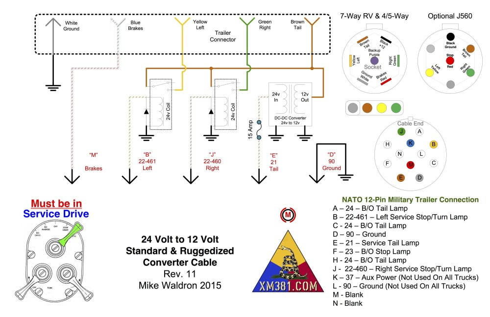 medium resolution of 24 volt u s military 12 pin trailer plug wiring diagram wiring24 volt u s military 12 pin