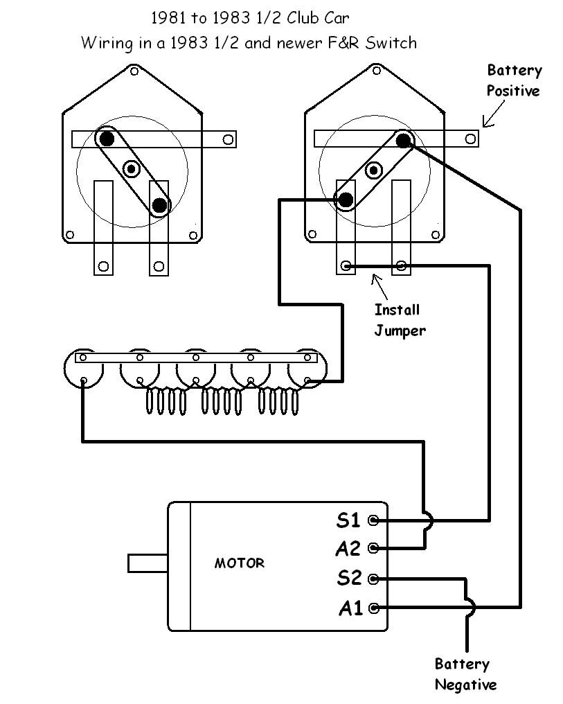 Wiring Diagram For Ez Go Golf Cart