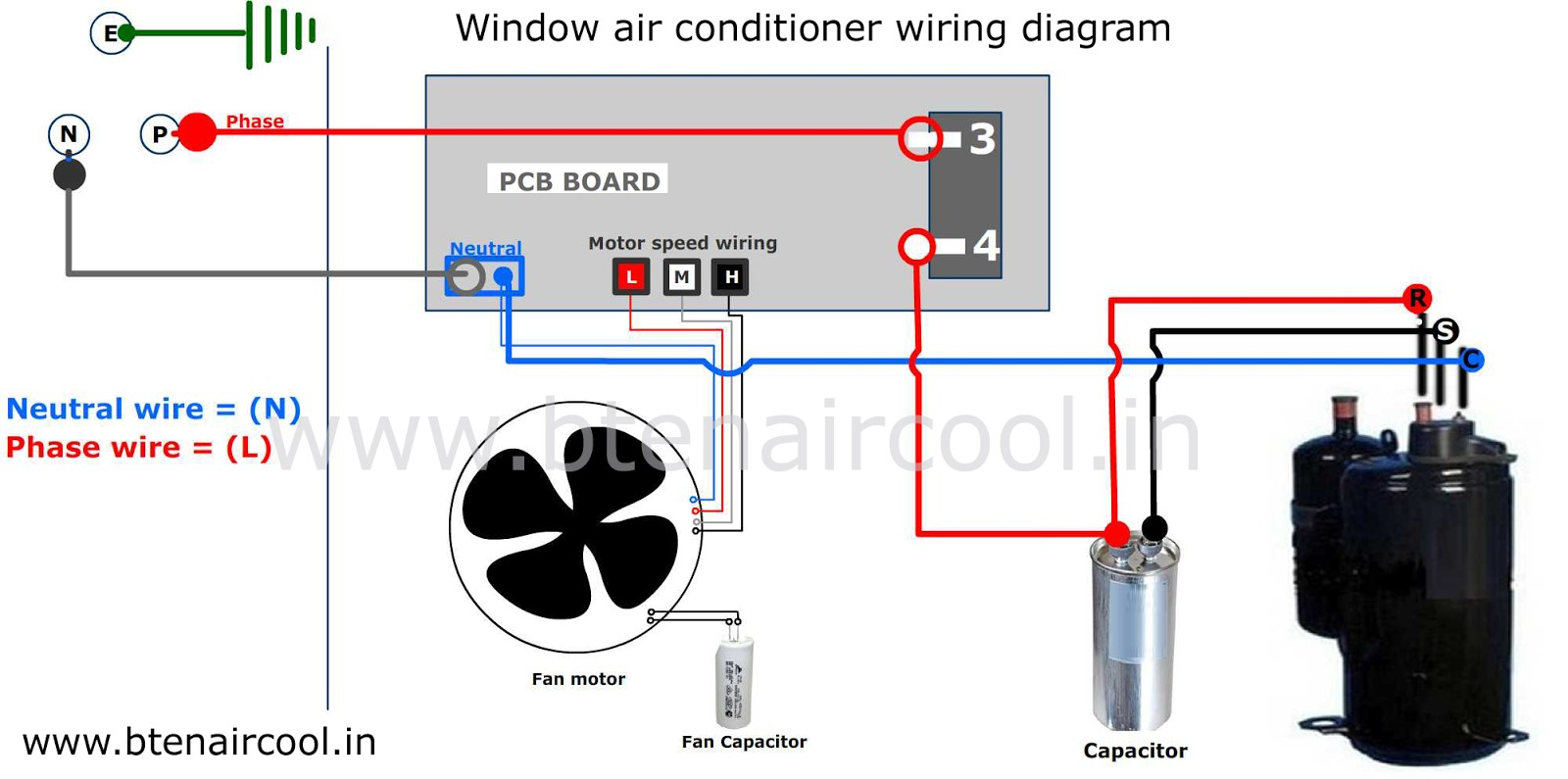 hight resolution of wiring diagram for ac capacitor wiring diagrams schematics electrical schematic of air conditioning window unit diagram