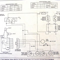 Ac Start Capacitor Wiring Diagram Science Plant Image