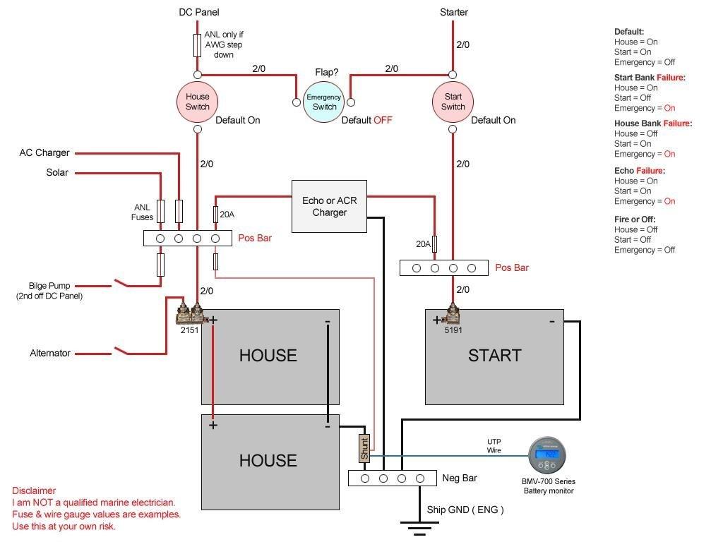 mercruiser 260 alternator wiring diagram 2004 dodge durango infinity radio to battery new