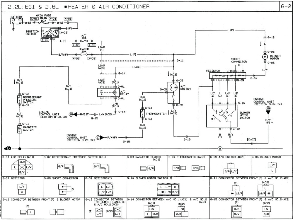 medium resolution of full size of car air conditioning wiring diagram pdf ac heat fan conditioner engine control archived