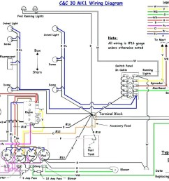 pontoon boat wiring diagram schema wiring diagramsylvan boat fuse box wiring diagram automotive boat battery switch [ 990 x 816 Pixel ]