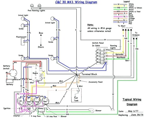 small resolution of pontoon boat wiring diagram schema wiring diagramsylvan boat fuse box wiring diagram automotive boat battery switch