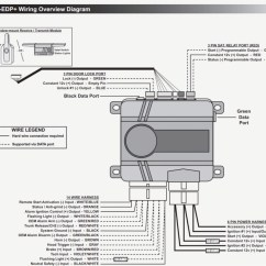 Viper 5701 Wiring Diagram Viking Sewing Machine Smart Start Library