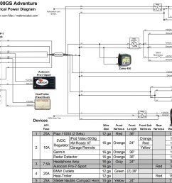 calamp gps wiring diagram help adventure riderstime and goldstar with wires electrical circuit drawing dimension 1366 [ 1366 x 1044 Pixel ]