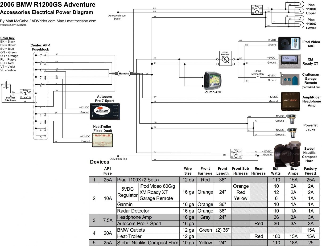 hight resolution of calamp gps wiring diagram help adventure riderstime and goldstar with wires electrical circuit drawing dimension 1366