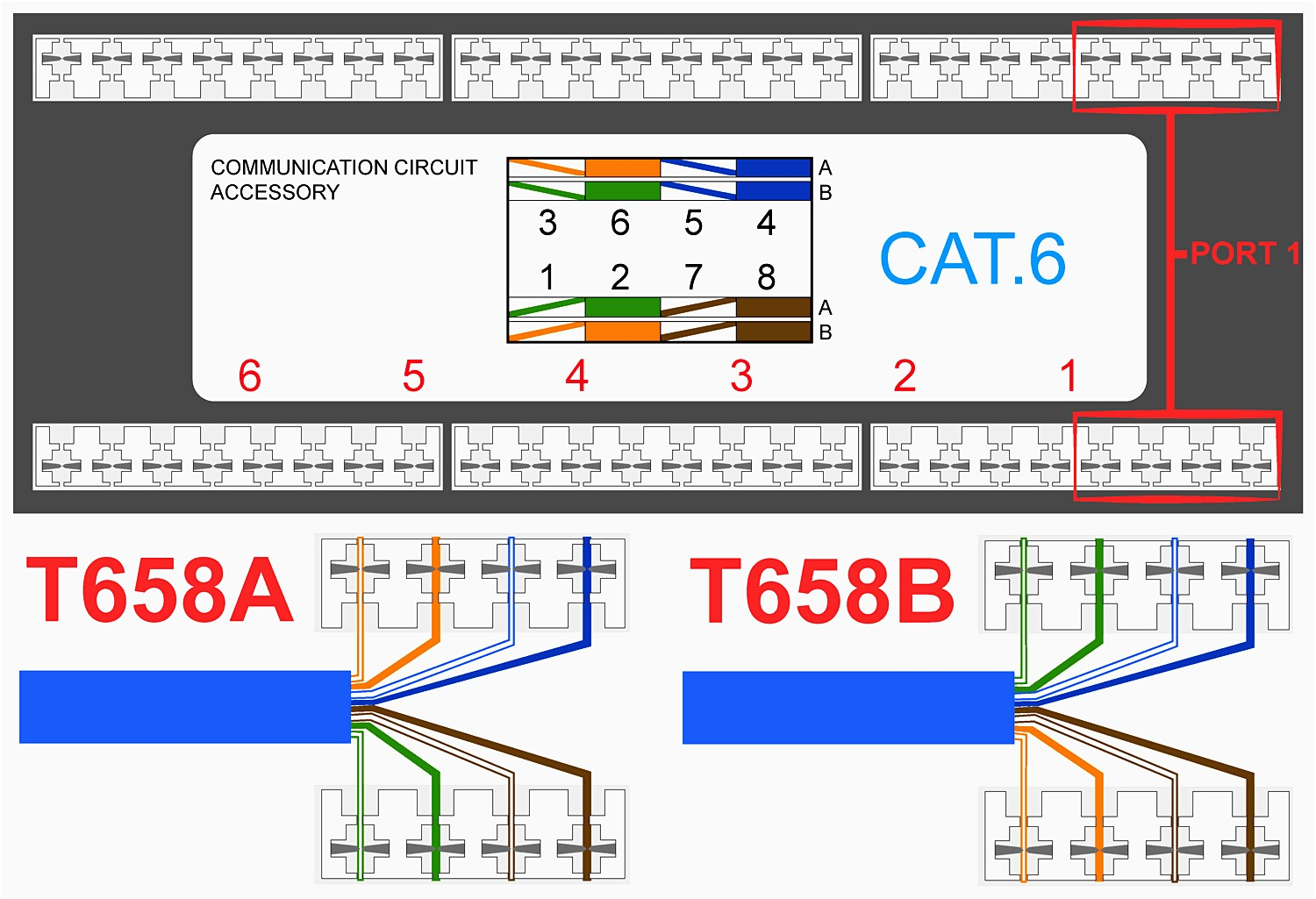 hight resolution of cat 6 wiring diagram tx rx wiring librarycat 6 wiring diagram tx rx search for wiring