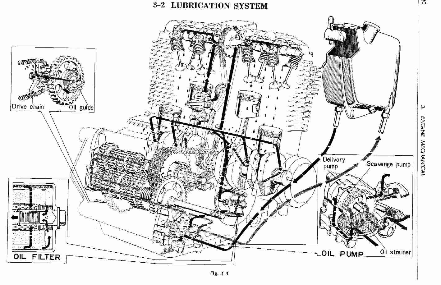 1976 cb 750 wiring diagram wiring diagram