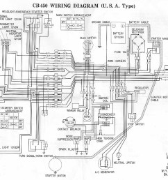 cb450sc wiring diagram diy wiring diagrams u2022 rh dancesalsa co 95 cbr 600 f3 wiring harness [ 1267 x 921 Pixel ]