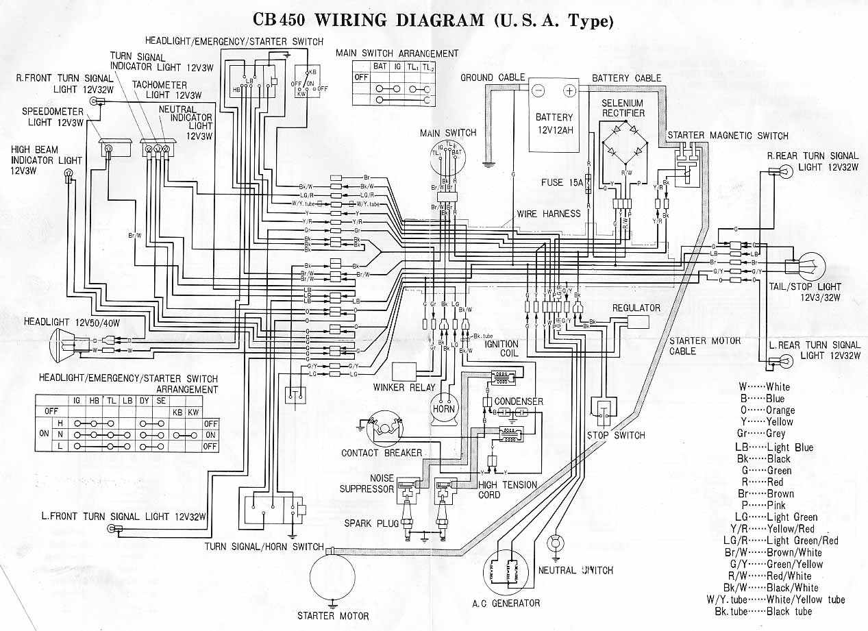 hight resolution of cb450sc wiring diagram diy wiring diagrams u2022 rh dancesalsa co 95 cbr 600 f3 wiring harness