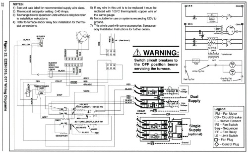 small resolution of full size of goodman furnace thermostat wiring diagram electrical electric parts with d archived wiring