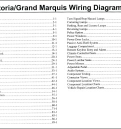 ford flex radio wiring diagram wiring library ford flex radio wiring diagram [ 1938 x 1197 Pixel ]