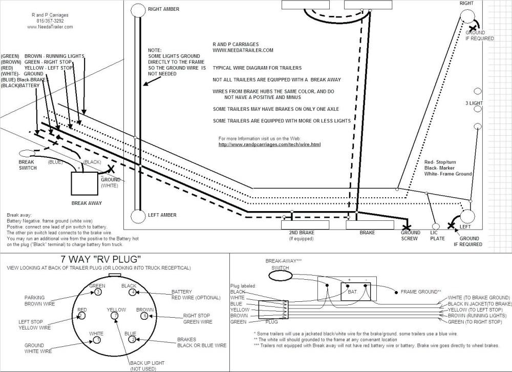 medium resolution of dodge ram trailer hitch wiring diagram plug wonderful appearance way wire colors