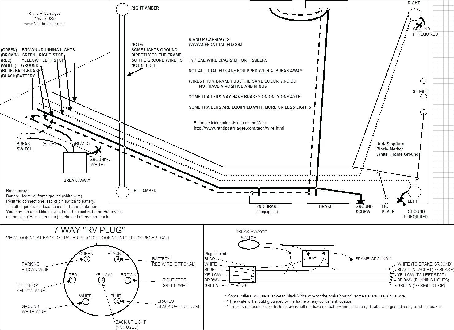 hight resolution of dodge ram trailer hitch wiring diagram plug wonderful appearance way wire colors