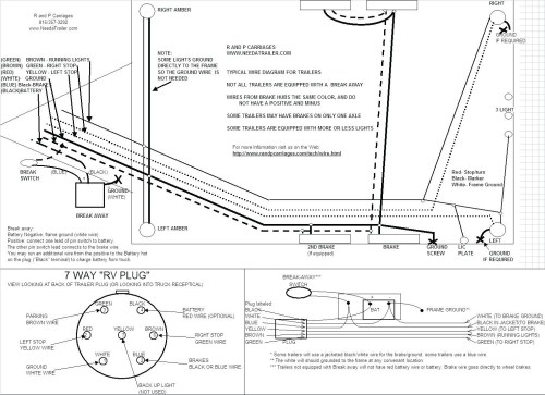small resolution of dodge ram trailer hitch wiring diagram plug wonderful appearance way wire colors