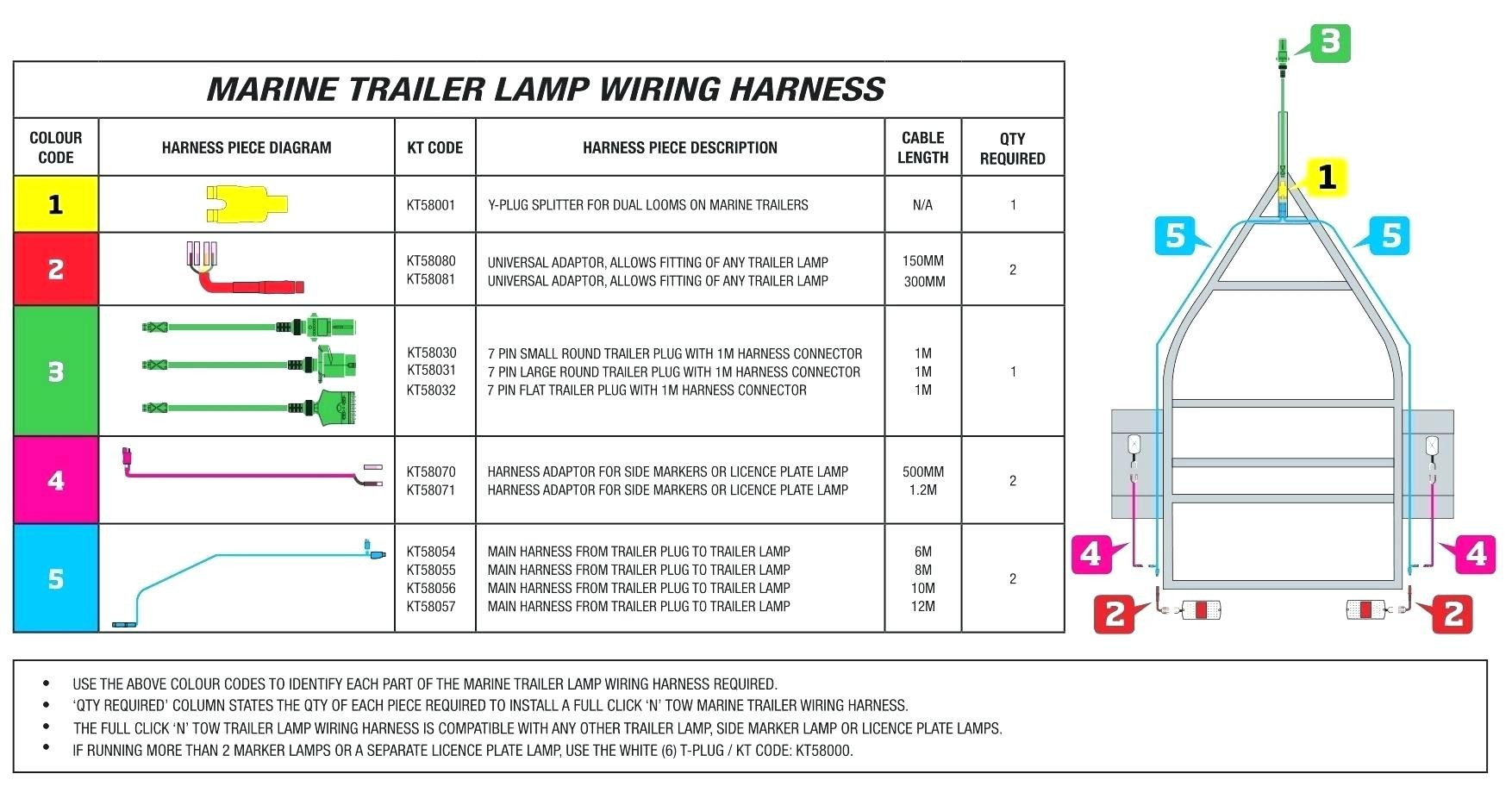 trailer wiring diagram 7 way gmc