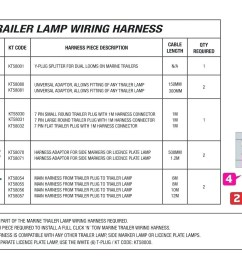 dodge ram 3500 wiring harness diagram for trailer wiring library electric plug wiring diagram ram 3500 7 pin trailer plug wiring diagram [ 1754 x 927 Pixel ]
