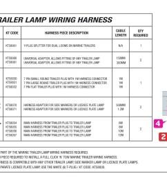 dodge ram 3500 7 pin trailer wiring wiring diagram librariesdodge ram 3500 wiring harness diagram for [ 1754 x 927 Pixel ]