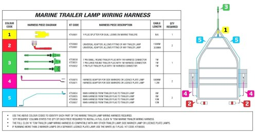 small resolution of dodge ram 3500 7 pin trailer wiring wiring diagram librariesdodge ram 3500 wiring harness diagram for