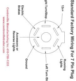 electric trailer jack switch wiring diagram star 7pintrailerplugschematic led light [ 900 x 1164 Pixel ]