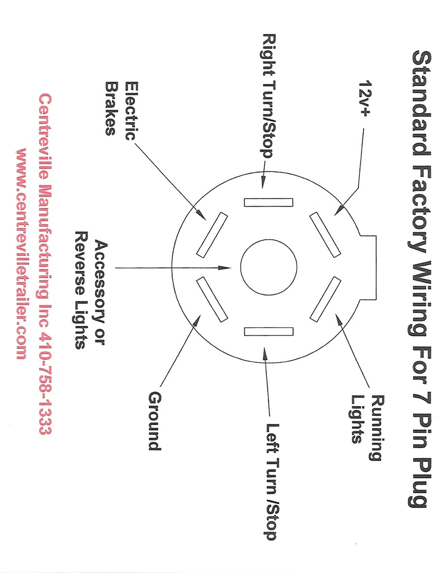 medium resolution of electric trailer jack switch wiring diagram star 7pintrailerplugschematic led light