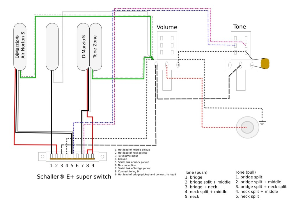 medium resolution of wilkinson humbucker wiring diagram free download wiring library dragonfire pickups wiring diagram