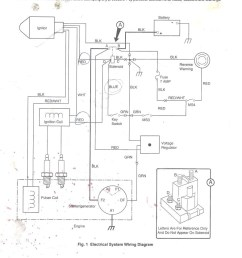 1992 ezgo gas golf cart wiring diagram wiring diagram data val 1992 ez go gas golf cart wiring diagram 1992 ezgo gas golf cart wiring diagram [ 784 x 1024 Pixel ]