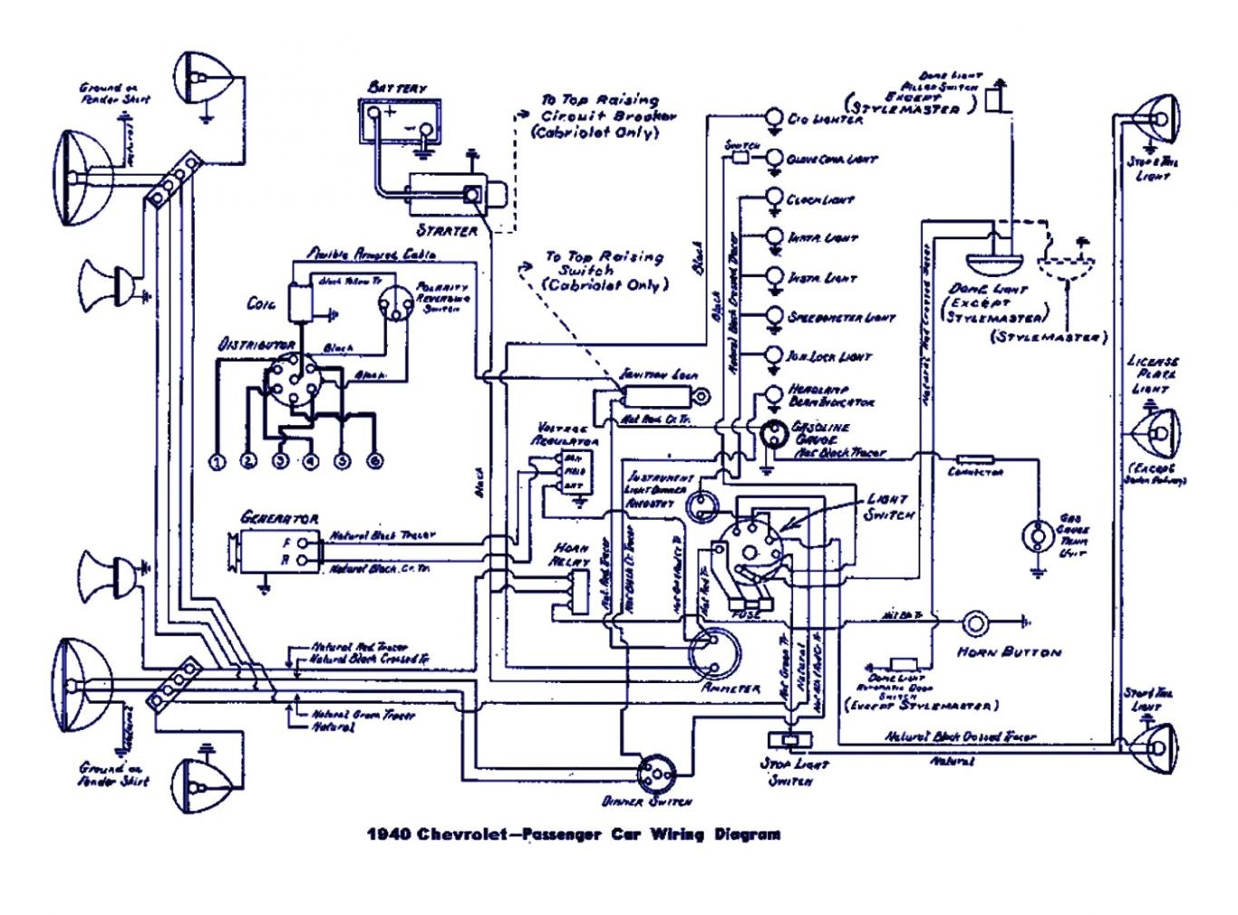 hight resolution of wiring diagram for 07 star golf cart wiring diagram blogs 36v solenoid wiring 36 volt solenoid wiring diagram amf