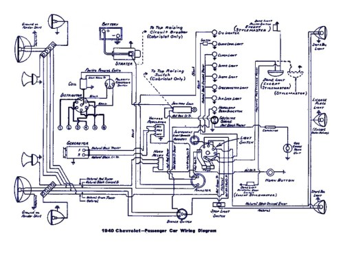 small resolution of wiring diagram for 07 star golf cart wiring diagram blogs 36v solenoid wiring 36 volt solenoid wiring diagram amf